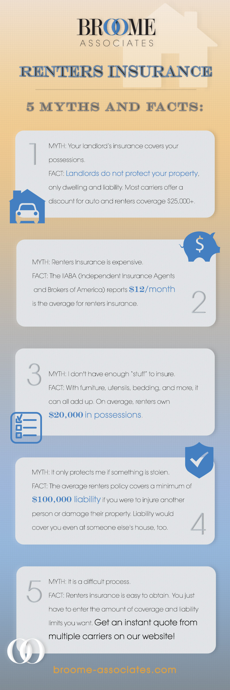 Renters 5 Myths Infographic